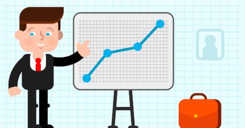 La inteligencia empresarial aprovecha el Big Data para obtener múltiples beneficios.