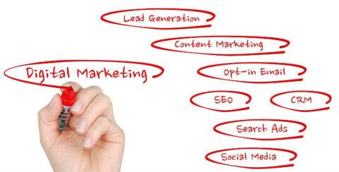 Las estrategias de Marketing Digital son fundamentales para las ventas de una empresa.